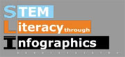 STEM Literacy through Infographics