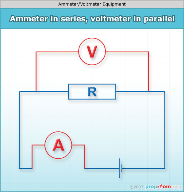 Voltmeter In Parallel : Ammeter science equipment used in school and education