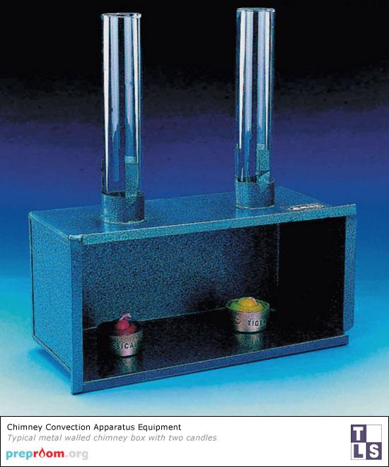 Chimney Convection Box Gas Convection Apparatus
