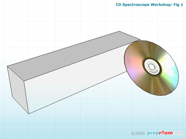 Fig 1: Rectangular box and an old CD