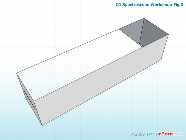 Fig 3: Cut out section on the top of the box